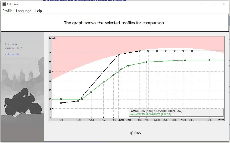 CDI-TA-AT-RON95-comparison.jpg